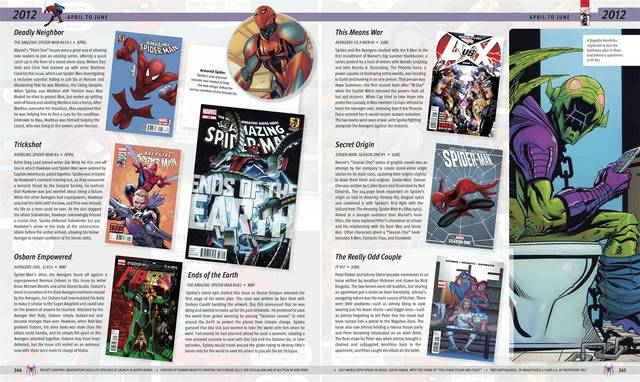 Libro: Spider-man Chronicle: Celebrating 50 YEARS of Web-slinging - tienda online