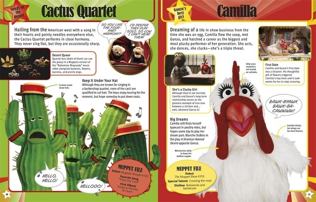 Libro: Muppets Character Encyclopedia - comprar online