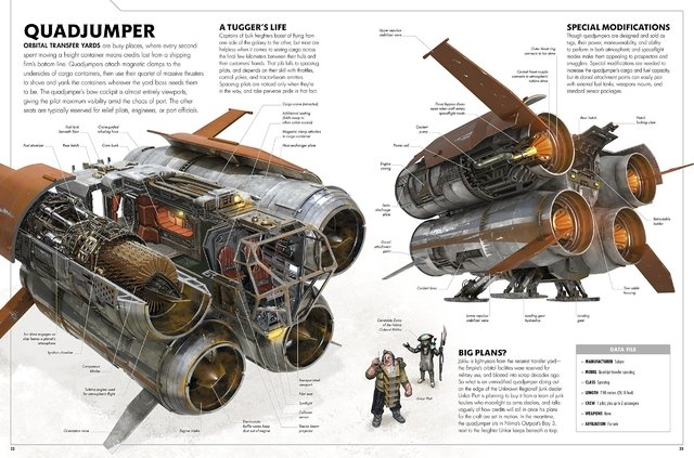 Libro: Star Wars: The Force Awakens Incredible Cross-Sections