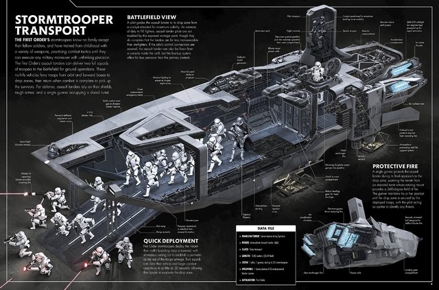 Libro: Star Wars: The Force Awakens Incredible Cross-Sections - Vanguardia Libros
