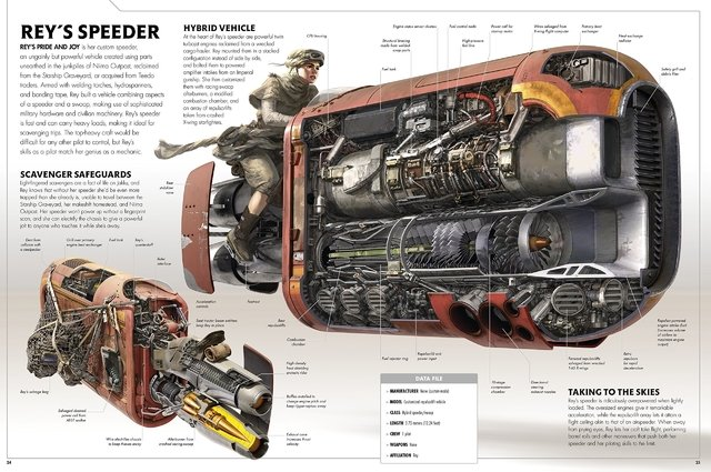 Libro: Star Wars: The Force Awakens Incredible Cross-Sections - tienda online