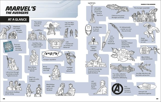 Libro: Marvel Studios 101: All Your Questions Answered en internet