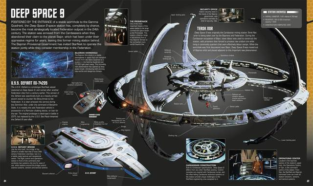 Libro: Star Trek: The Visual Dictionary - tienda online