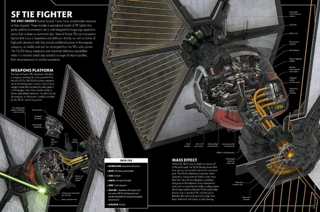 Imagen de Libro: Star Wars: The Force Awakens Incredible Cross-Sections
