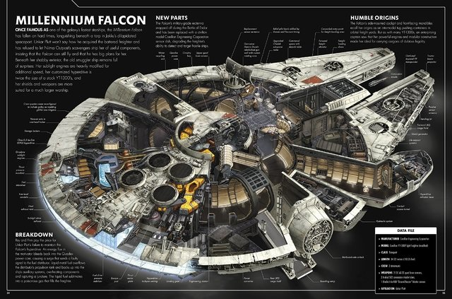 Libro: Star Wars: The Force Awakens Incredible Cross-Sections en internet