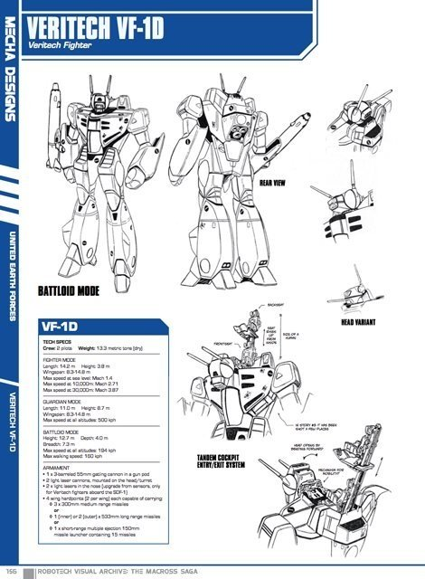 Libro Robotech Visual Archive: The Macross Saga - tienda online