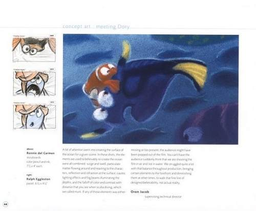Imagen de Libro: The Art of Finding Nemo (Disney - Pixar)
