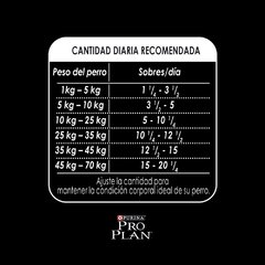 Pro Plan Pouch Dog Active Mind +7 X 15 Unid - lamascoteria