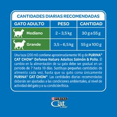 Cat Chow Defense nature Adultos - La Mascotería