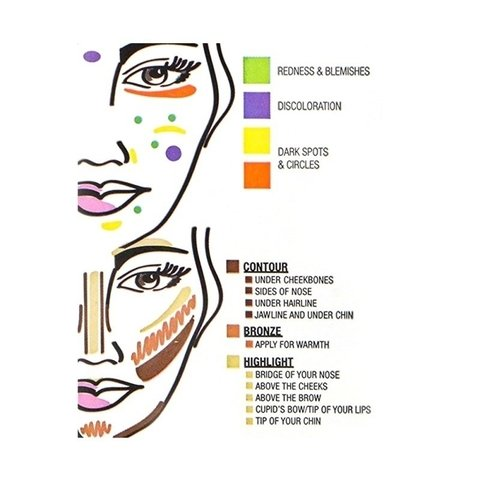 Paleta de Contorno - City Color 3 Cores Contour Effects - loja online