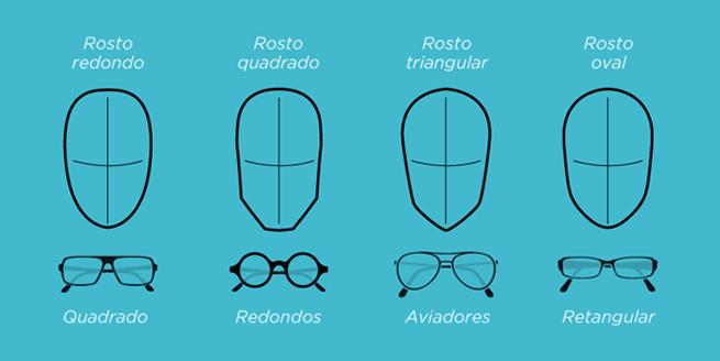 74a156882 Saiba como escolher o óculos perfeito para o seu rosto: