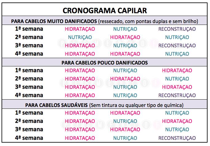Resultado de imagem para cronograma capilar