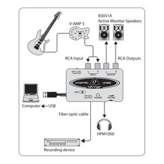 INTERFAZ DE AUDIO USB BEHRINGER U-CONTROL UCA222