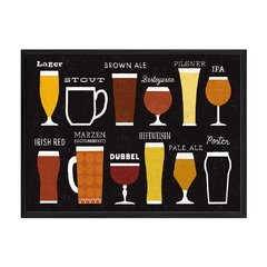 Craft Beer List en internet
