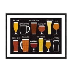 Craft Beer List - Sur Arte Shop - Cuadros