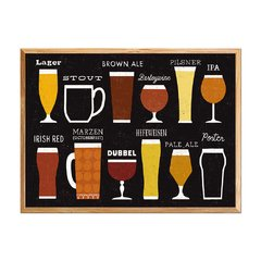 Craft Beer List