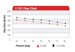Bomba de Combustible Aeromotive A1000 - HFIperformance