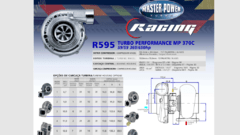 Turbo Master Power Racing R595/3 (360-650 Hp) Competición