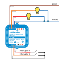 Dimmer Led WiFi de 2 canales - Diagrama
