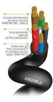 Cable Tipo Taller 4x2.50 Rollo X 100mts Argenplas - comprar online