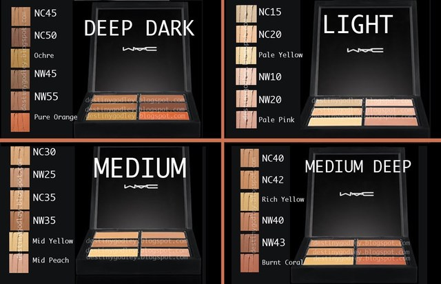 MAC - Studio Conceal and Correct Palette en internet