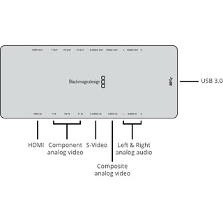 Blackmagic Desing Intensity Shuttle USB 3.0 - tienda online