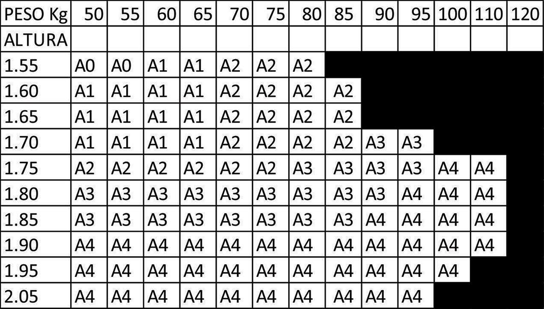 fb5285349 Tabela de Kimono Baseada em Pesquisas com os Usuários de Nossos Produtos