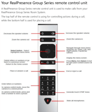 RealPresence Group Series Remote Control (Part: #2201-52757-001) en internet