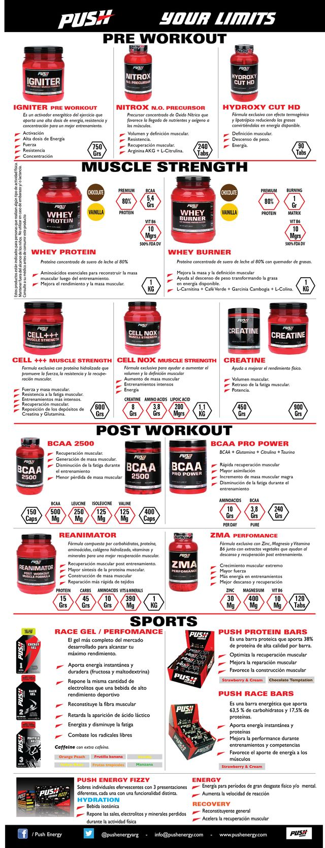 Bcaa 2500 Push Energy x150 Caps. en internet