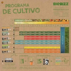 Biobizz - Bio-Grow 250ml na internet