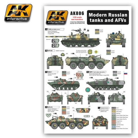 Modern Russian Tanks and AFVs AK Interactive - Pré-venda