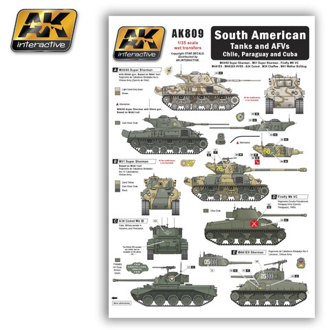 South American Tanks and AFVs AK Interactive - Pré-venda