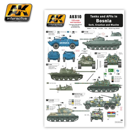 Tanks and AFVs in Bosnia AK Interactive - Pré-venda