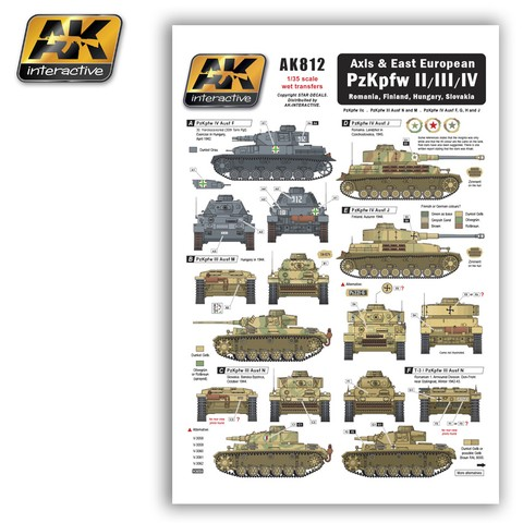 Axis and East European Panzers AK Interactive - Pré-venda
