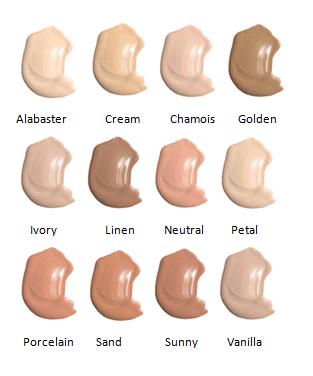 maquillaje clinique tonos