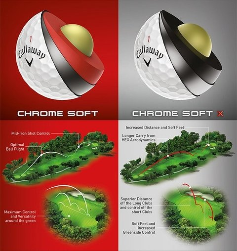 KADDYGOLF | CALLAWAY | PELOTAS CHROME SOFT X TUBO X 3 en internet