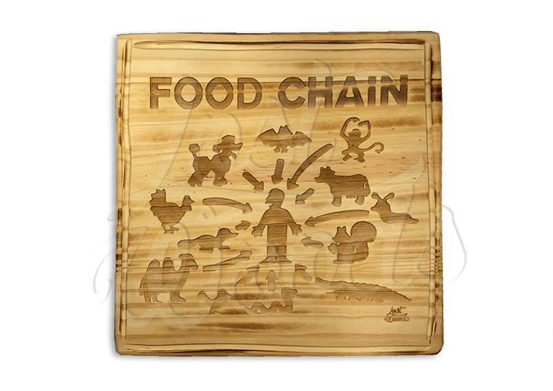 Tabla Cocina Food Chain (Simpsons)