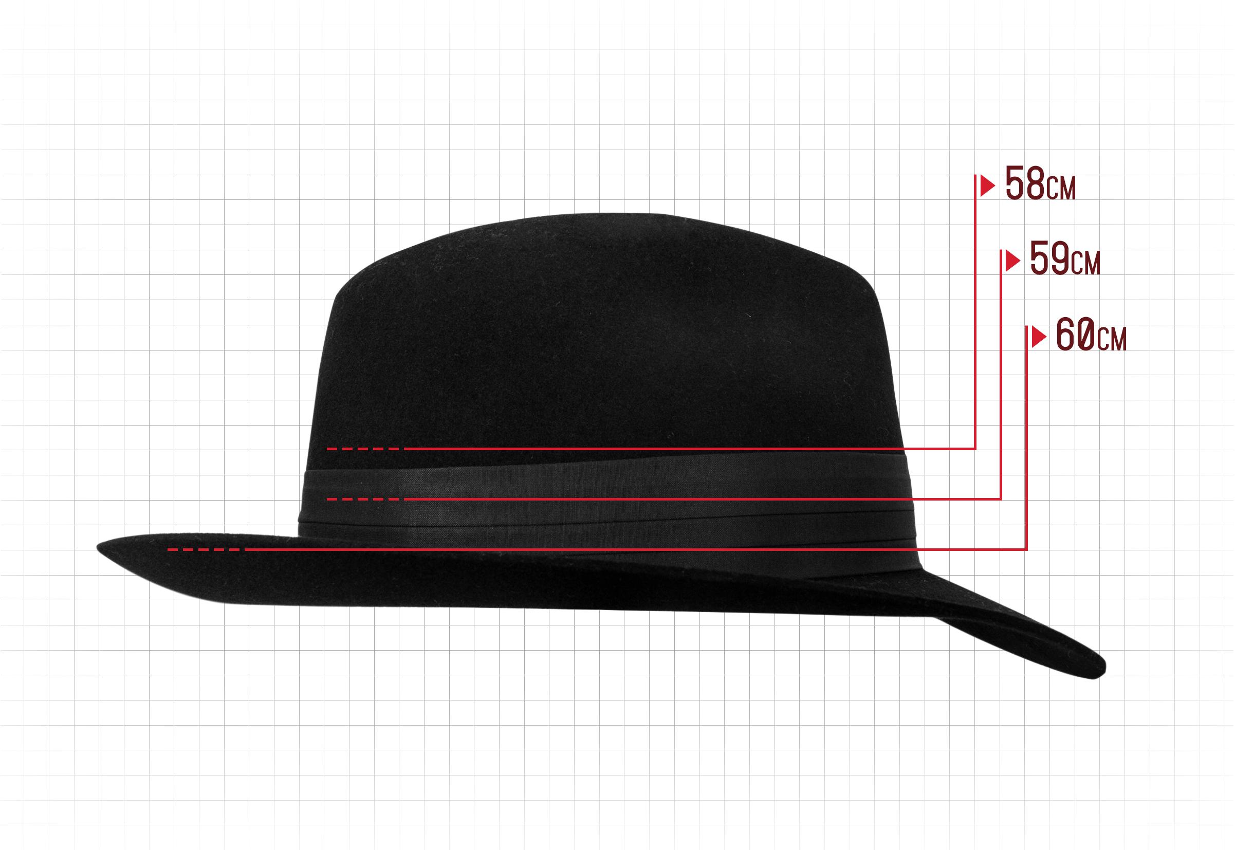 Medidas e cuidados com seu chapéu 03c39f3373a