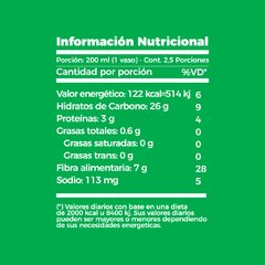 CHLOROPHYLLUM  500 ml. en internet
