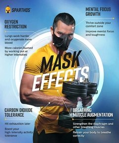 Sparthos Workout Mask - High Altitude Elevation na internet