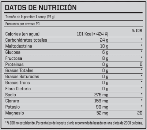 CARBO ENERGY 540 Grs - ENA SPORT - Off Suplementos