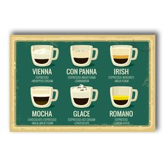 PLACA COFFEE MENU