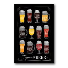 PLACAS TYPES OF BEER