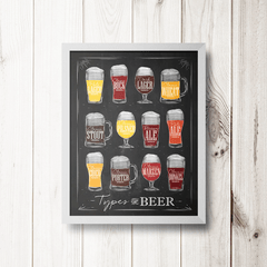 PLACAS TYPES OF BEER - comprar online