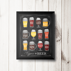 PLACAS TYPES OF BEER na internet