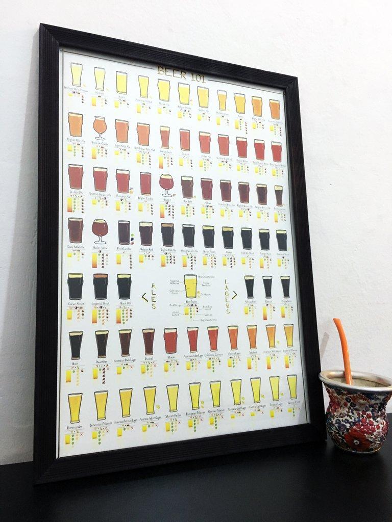 Cuadro Cerveza 01 - Con Marco - Comprar en Delorean Art