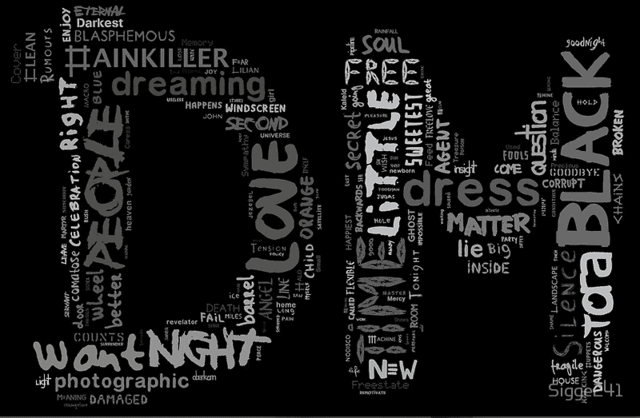 DEPECHE MODE - Songs wordle (POSTER)
