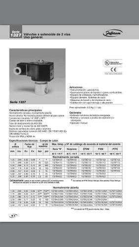 Válvula A Solenoide Jefferson 1327bt402