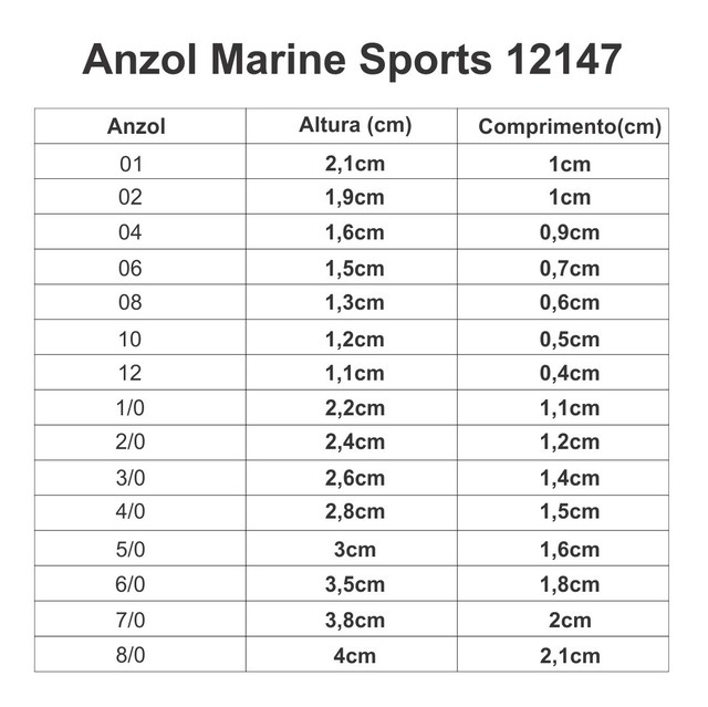 ANZOL Marine Sports 12147 PC C/50 N.08 na internet