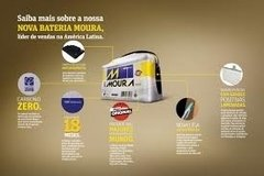 Bateria Moura 50ah Accord Civic Cr-v New Civic M50JD - M50JE na internet